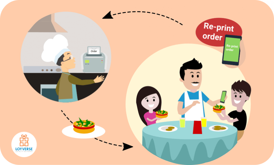 New Feature: Reprinting Kitchen Orders
